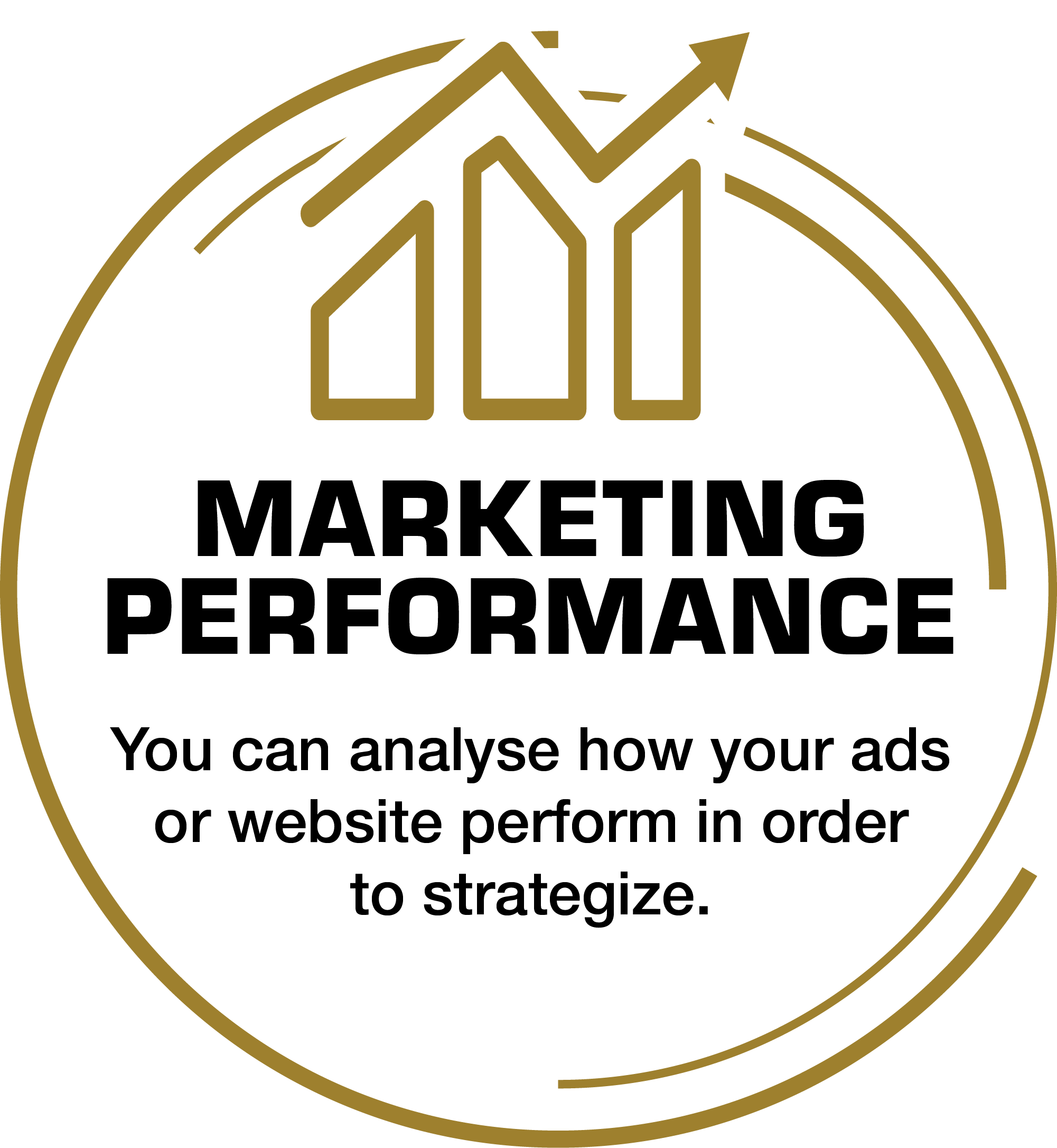 Digital Marketing with Proven Strategies